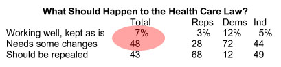 blog_obamacare_cbs_poll_repeal