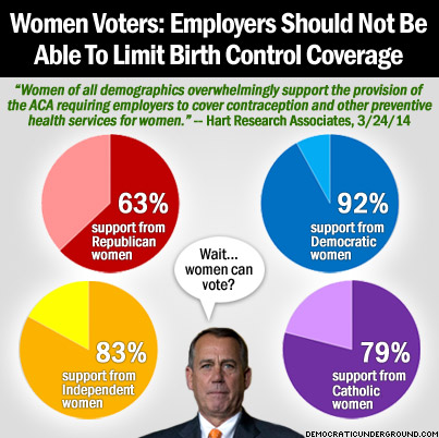 140325-women-voters-employers-should-not-be-able-to-limit-birth-control-coverage