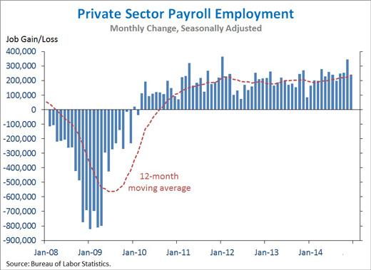 privateSectorEmployment_sm
