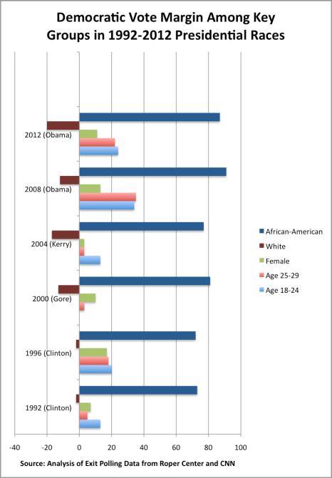 041315-klein-hillary-obama-coalition